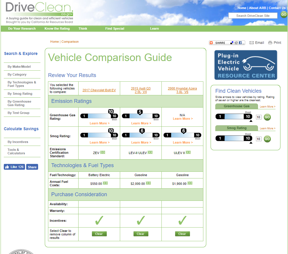 Drive Clean S Vehicle Comparison Guide